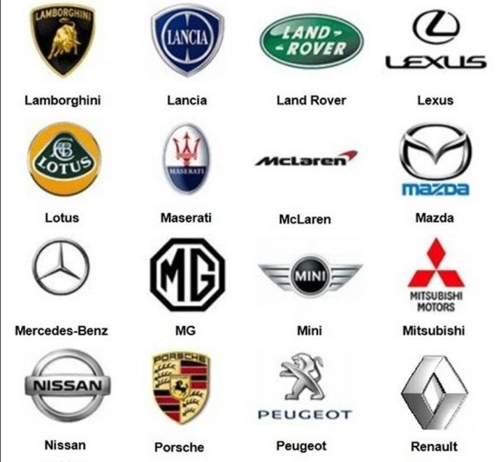 Check Out The List Of All Automobiles In The World; Names And Their Logos