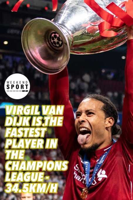 Liverpool Star, Van Dijk Named Fastest Player In 2018-19 Champions League (Photos)