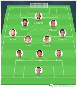 Benzema, Neymar And Mbappe Lead Real Madrid And PSG Combined XI