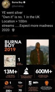 Burna boy has blocked a follower after she reminded him of his rants about artists who feel they have made it in life when their works are largely streamed.  Nigerian singer, Burna Boy has blocked a lady who reminded him of a 2019 tweet he posted on streaming numbers.