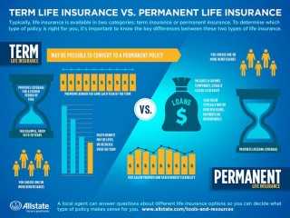 Is Permanent Life Insurance Right For You? Learn More