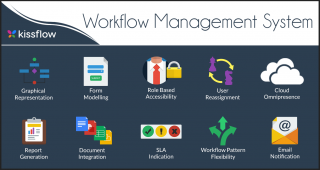Manage Workflow Automation With A Process Management System